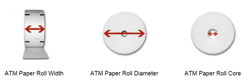 Hot Sell Receipt Printer Paper Rolls