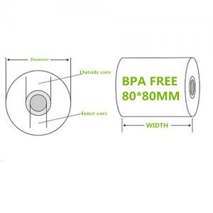 50g 80*80mm  BPA Free Receipt Paper